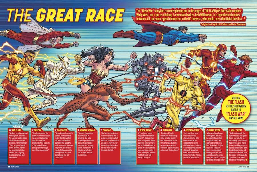 ¿Superman es más veloz que Flash? Esta es la respuesta oficial