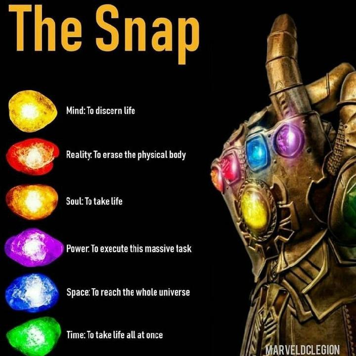 Así funcionaron las Gemas del Infinito durante el chasquido de Thanos