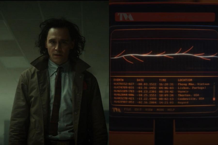 Loki, el padre del Multiverso en Marvel Studios