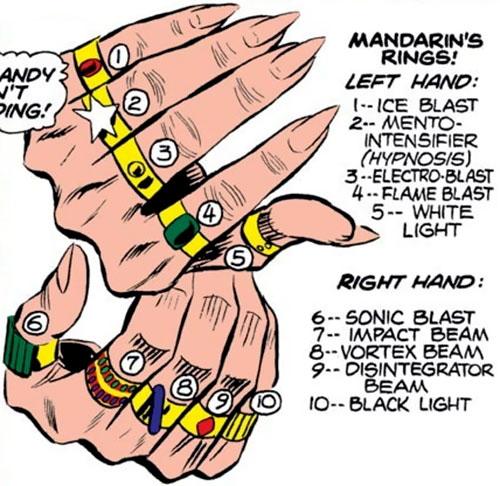 Shang-Chi: Así funcionan los Diez Anillos en el MCU y en los cómics